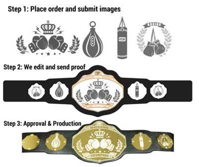 Process for designing a custom fantasy football belt