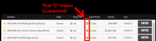 DraftKings Guaranteed Contest Payouts
