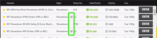 DraftKings Free Ticket Contests