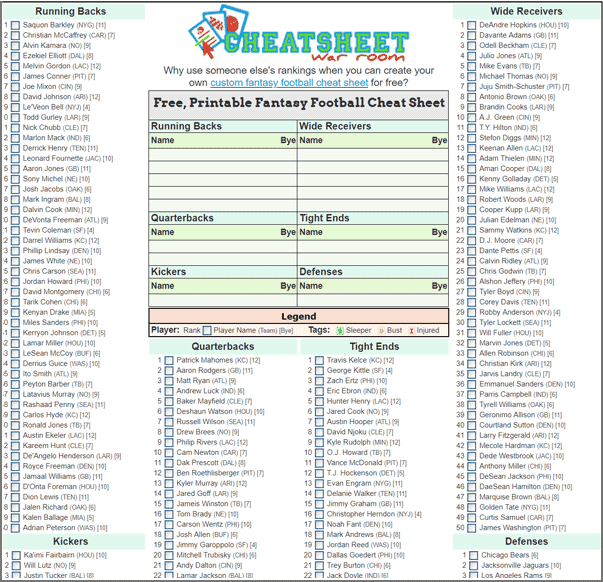 Sample Fantasy Football Cheat Sheet Tool