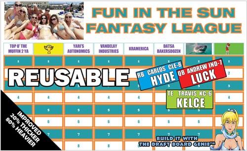 Fantasy Jocks Custodian Draft Board