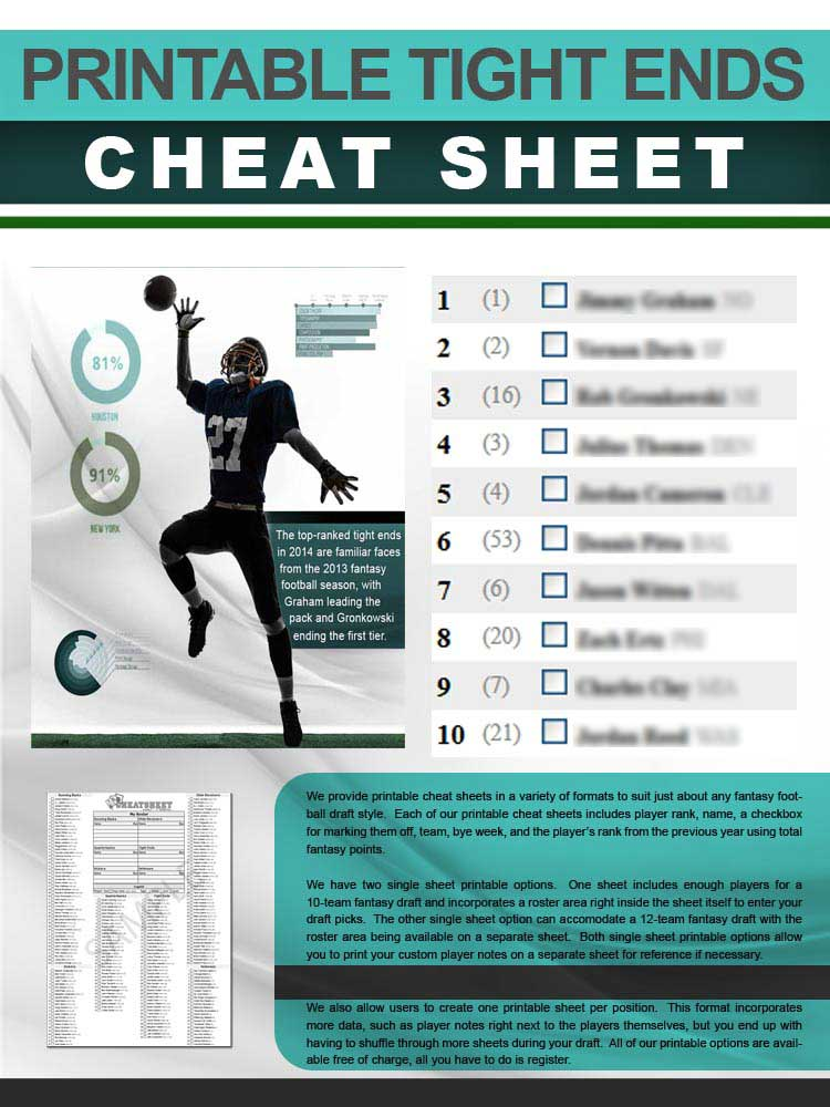 picture about Free Printable Fantasy Football Cheat Sheets named Restricted Finishes Cheat Sheet inside of Printable Layout for 2019