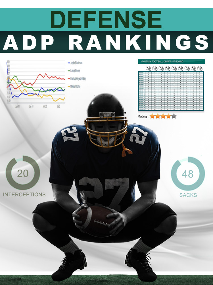 Defense Adp Average Draft Positions For 2018