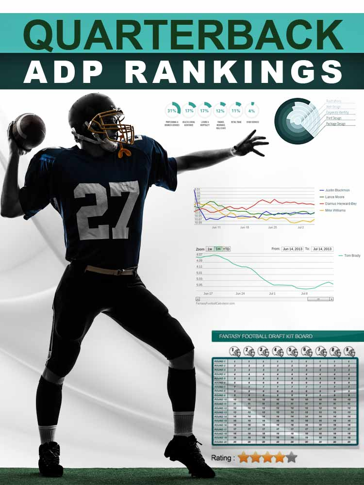 Quarterback Adp Average Draft Positions For 2018